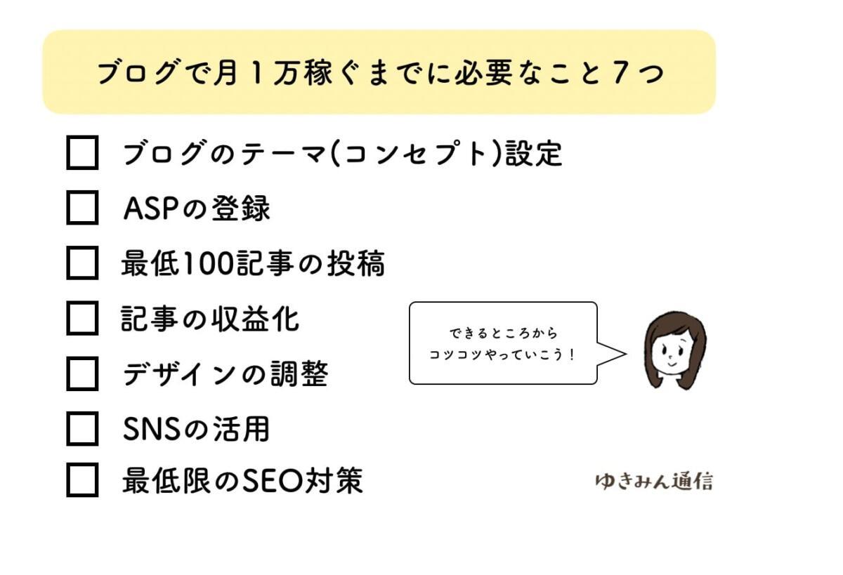 ブログのやる気で悩んでいる方へ【月1万円達成リスト付き】